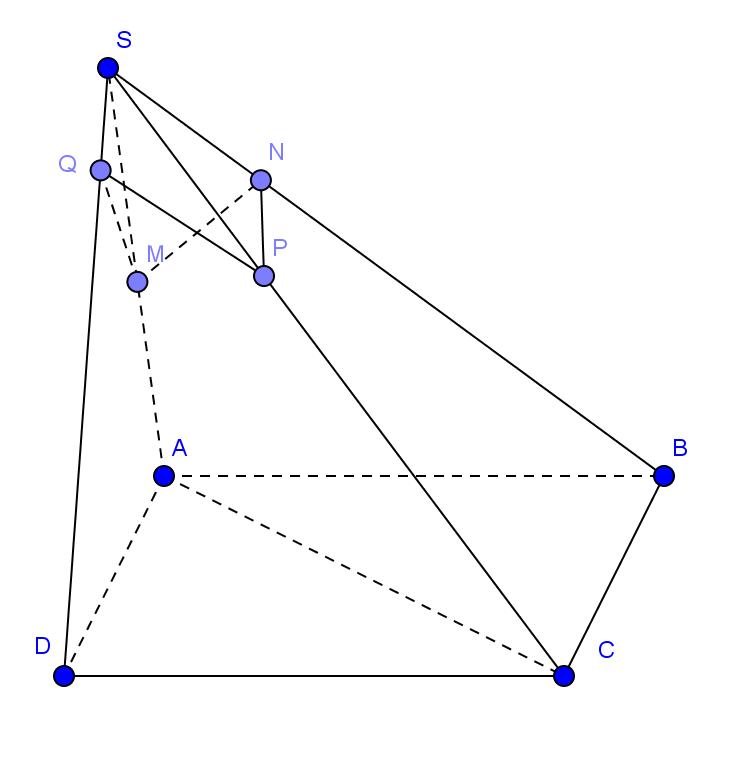 Hình chóp S.ABCD có đáy ABCD là hình thoi
